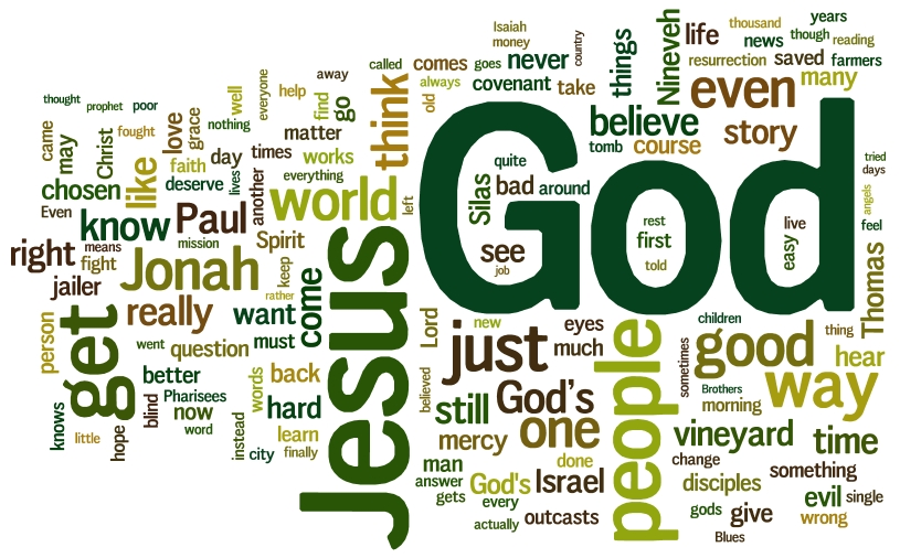 Sermon Wordle – Living an Ecumenical Life